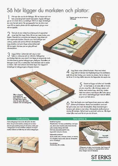 infoblad-st-eriks-lägganvisning-marksten-och-plattor