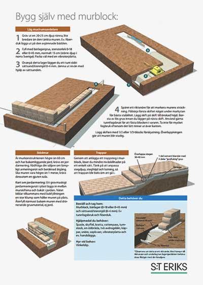 infoblad-st-eriks-lägganvisning-murar-och-block